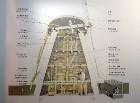 Seidlas dzirnavu shēma 13